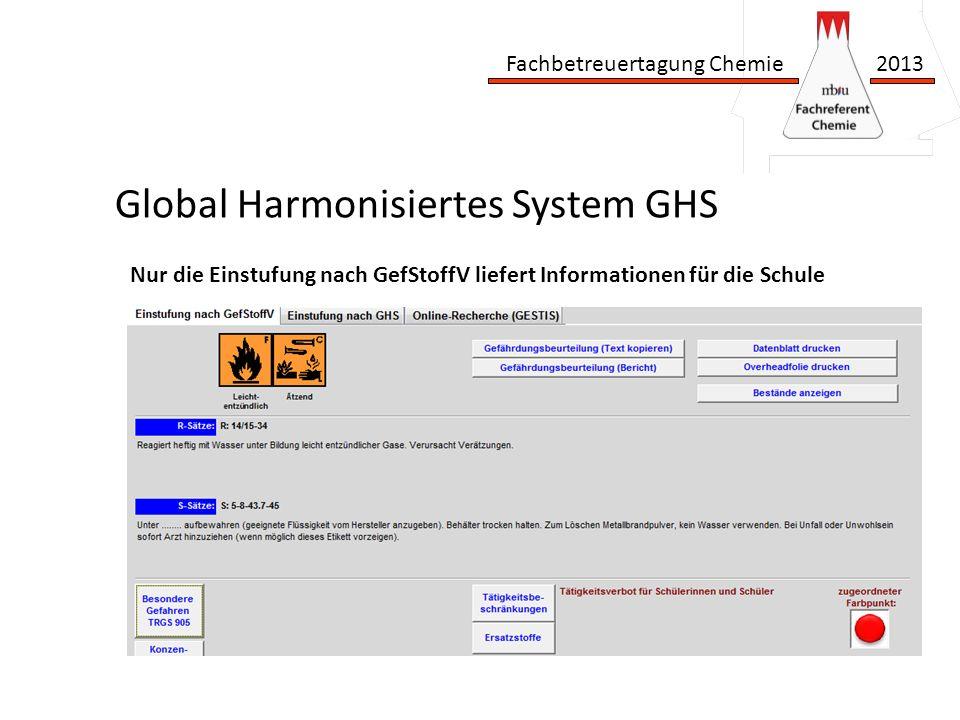 Fachbetreuertagung Chemie 2013 Global Harmonisiertes System GHS Nur die Einstufung nach GefStoffV liefert Informationen für die Schule