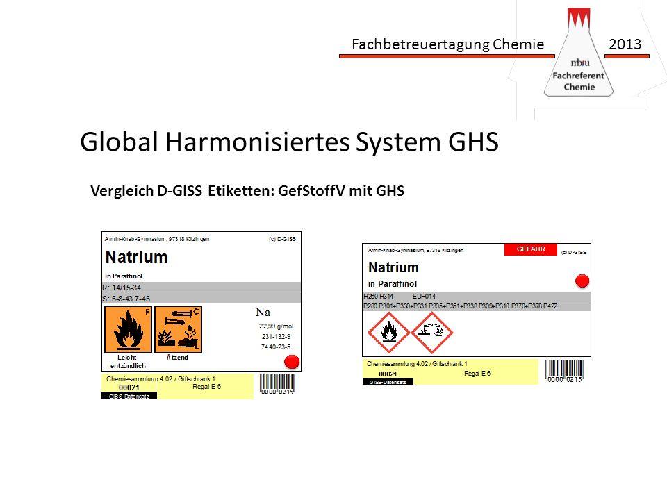 Fachbetreuertagung Chemie 2013 Global Harmonisiertes System GHS Vergleich D-GISS Etiketten: GefStoffV mit GHS