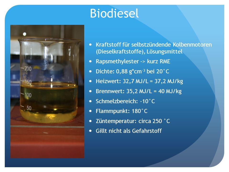 Biodiesel Kraftstoff für selbstzündende Kolbenmotoren (Dieselkraftstoffe), Lösungsmittel Rapsmethylester -> kurz RME Dichte: 0,88 g*cm -3 bei 20°C Hei