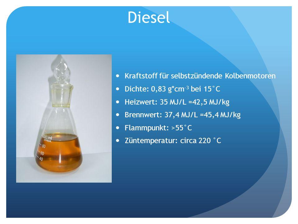 Diesel Kraftstoff für selbstzündende Kolbenmotoren Dichte: 0,83 g*cm -3 bei 15°C Heizwert: 35 MJ/L =42,5 MJ/kg Brennwert: 37,4 MJ/L =45,4 MJ/kg Flammp