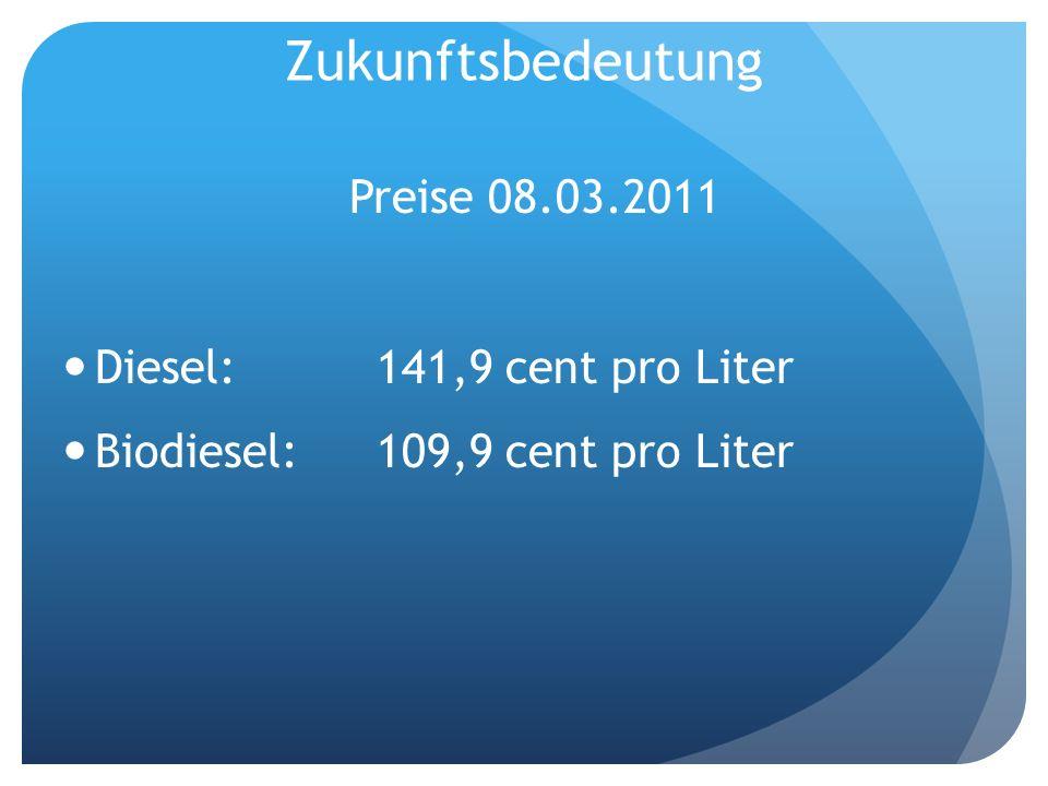 Zukunftsbedeutung Preise 08.03.2011 Diesel:141,9 cent pro Liter Biodiesel:109,9 cent pro Liter
