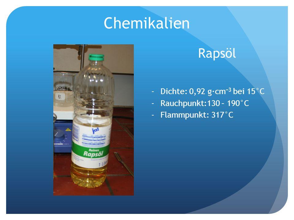 Chemikalien Rapsöl -Dichte: 0,92 g·cm 3 bei 15°C -Rauchpunkt:130 – 190°C -Flammpunkt: 317°C