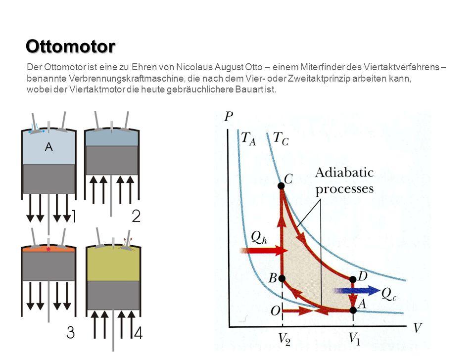 Ottomotor Der Ottomotor ist eine zu Ehren von Nicolaus August Otto – einem Miterfinder des Viertaktverfahrens – benannte Verbrennungskraftmaschine, di