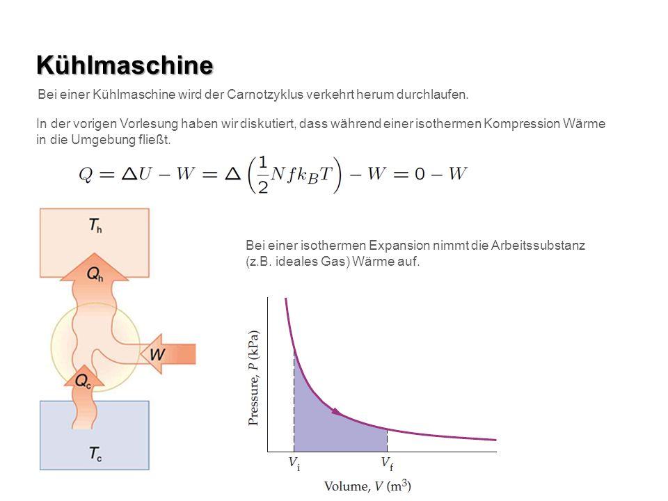 Kühlmaschine Bei einer Kühlmaschine wird der Carnotzyklus verkehrt herum durchlaufen. In der vorigen Vorlesung haben wir diskutiert, dass während eine