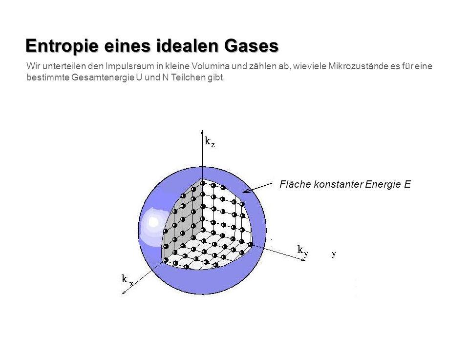 Entropie eines idealen Gases Wir unterteilen den Impulsraum in kleine Volumina und zählen ab, wieviele Mikrozustände es für eine bestimmte Gesamtenergie U und N Teilchen gibt.