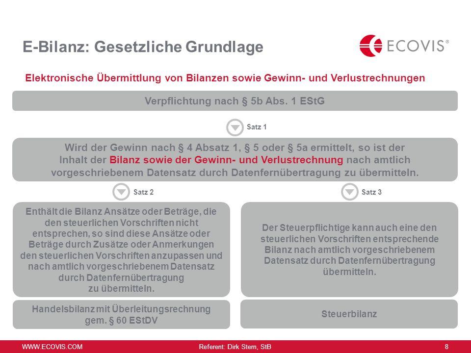 WWW.ECOVIS.COM Referent: Dirk Stern, StB 7 ELStAM Lohnrechnung bei GMB: Wir informieren, sobald Software bereit steht und Mitarbeiter geschult sind (P