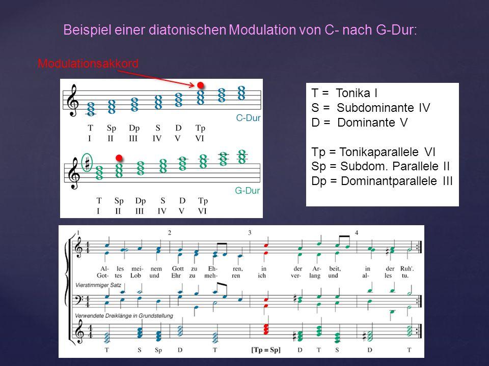 Beispiel einer diatonischen Modulation von C- nach G-Dur: Modulationsakkord T = Tonika I S = Subdominante IV D = Dominante V Tp = Tonikaparallele VI S
