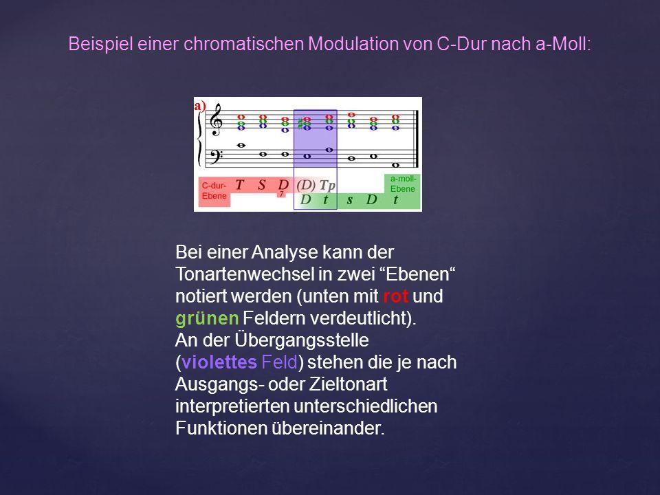 Beispiel einer chromatischen Modulation von C-Dur nach a-Moll: Bei einer Analyse kann der Tonartenwechsel in zwei Ebenen notiert werden (unten mit rot