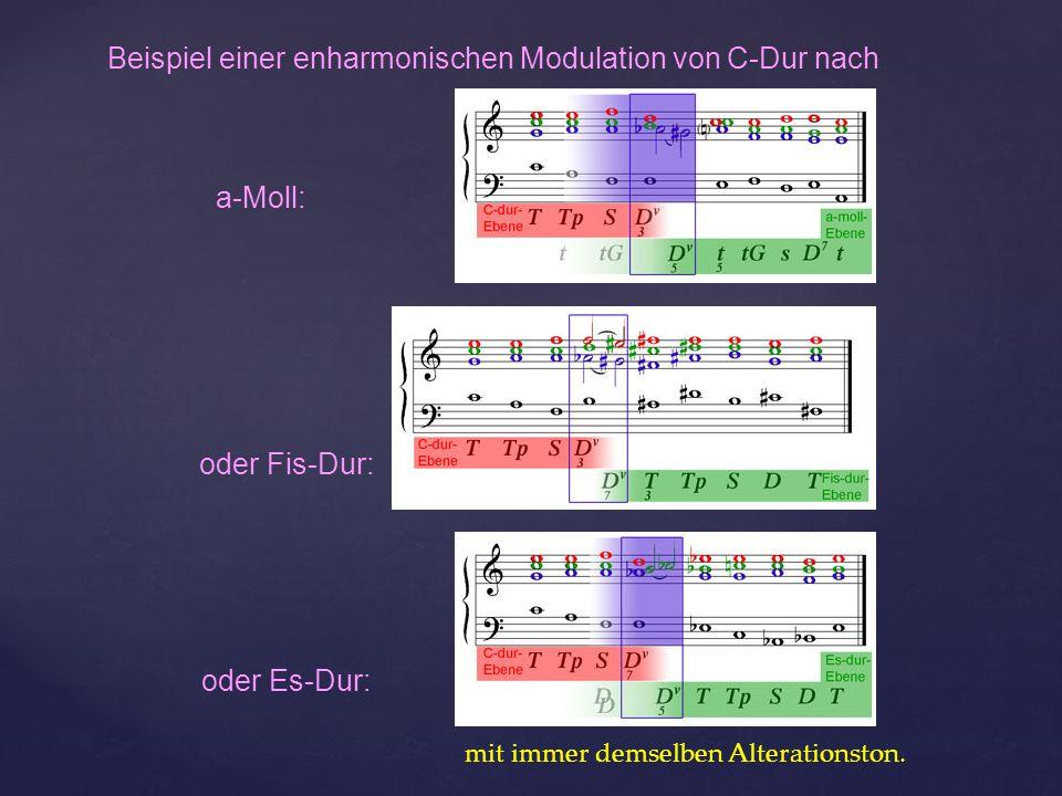 Beispiel einer enharmonischen Modulation von C-Dur nach a-Moll: oder Fis-Dur: oder Es-Dur: mit immer demselben Alterationston.