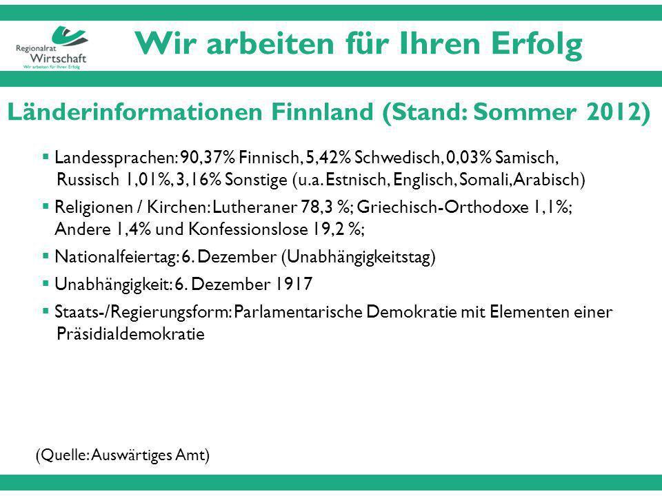 Wir arbeiten für Ihren Erfolg Landessprachen: 90,37% Finnisch, 5,42% Schwedisch, 0,03% Samisch, Russisch 1,01%, 3,16% Sonstige (u.a.
