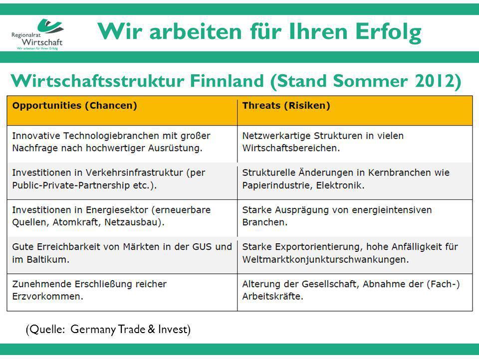 Wir arbeiten für Ihren Erfolg Regionalrat Wirtschaft RheinHunsrück e.