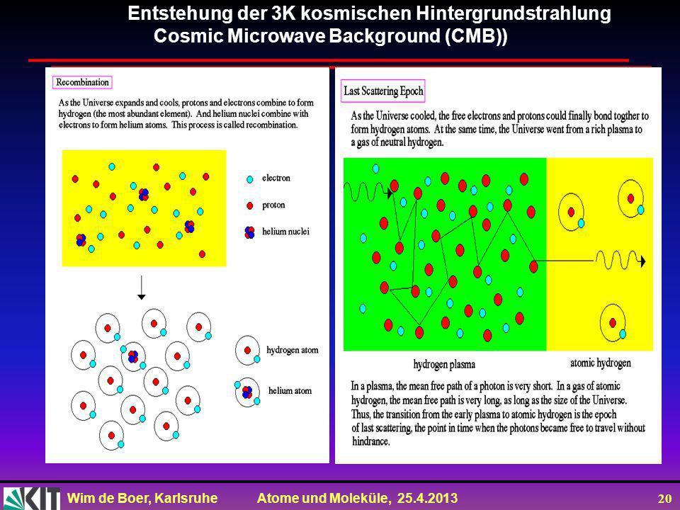 Wim de Boer, Karlsruhe Atome und Moleküle, 25.4.2013 19 Temperatur unseres Universums aus der kosmischen Hintergrundstrahlung T = 2.728 ± 0.004 K Dich