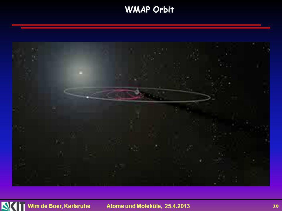 Wim de Boer, Karlsruhe Atome und Moleküle, 25.4.2013 28 WMAP: ein Fernsehschüssel zur Beobachtung des frühen Universums WMAP: 1,5 Millionen km von der