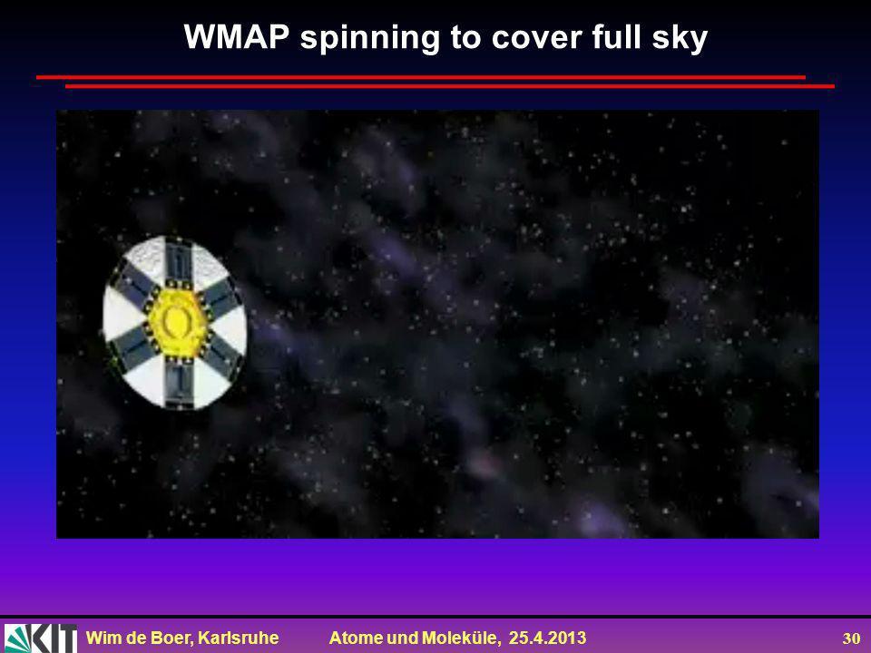 Wim de Boer, Karlsruhe Atome und Moleküle, 25.4.2013 29 WMAP Orbit