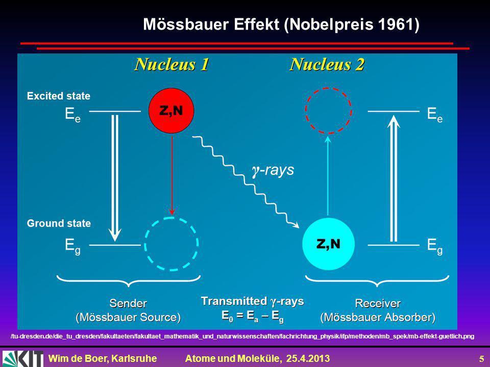 Wim de Boer, Karlsruhe Atome und Moleküle, 25.4.2013 5 Mössbauer Effekt (Nobelpreis 1961) /tu-dresden.de/die_tu_dresden/fakultaeten/fakultaet_mathematik_und_naturwissenschaften/fachrichtung_physik/ifp/methoden/mb_spek/mb-effekt-guetlich.png