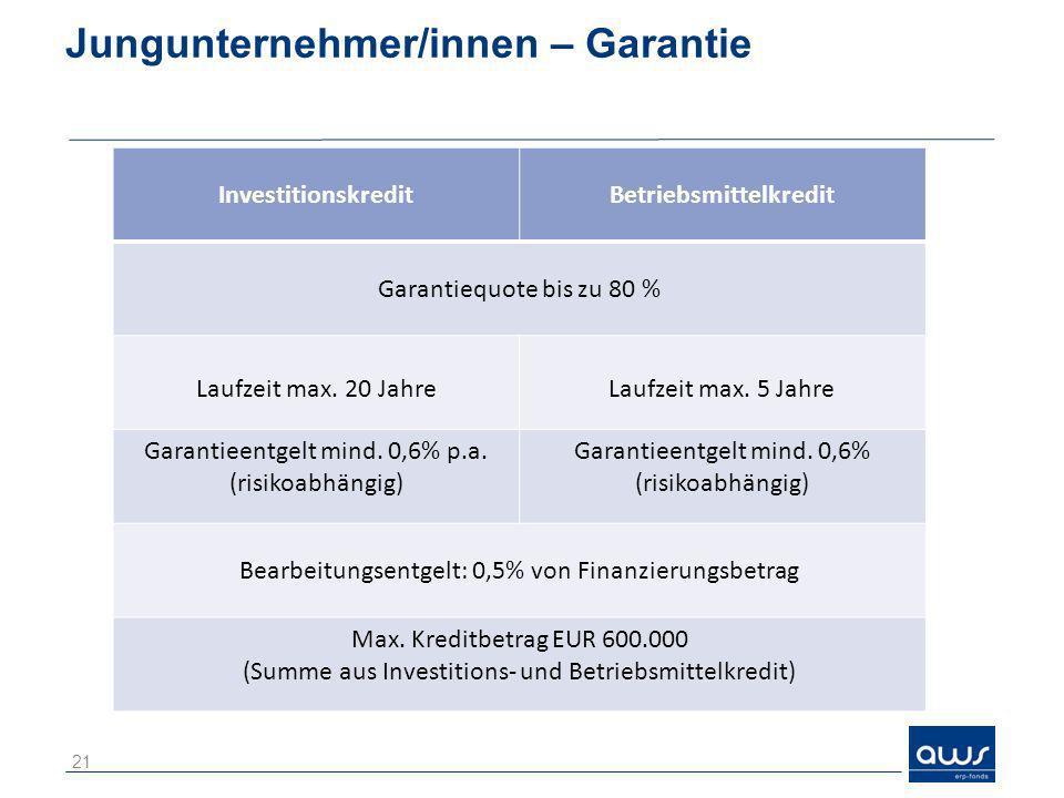 21 InvestitionskreditBetriebsmittelkredit Garantiequote bis zu 80 % Laufzeit max. 20 JahreLaufzeit max. 5 Jahre Garantieentgelt mind. 0,6% p.a. (risik