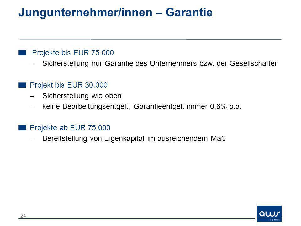 Jungunternehmer/innen – Garantie Projekte bis EUR 75.000 –Sicherstellung nur Garantie des Unternehmers bzw. der Gesellschafter Projekt bis EUR 30.000