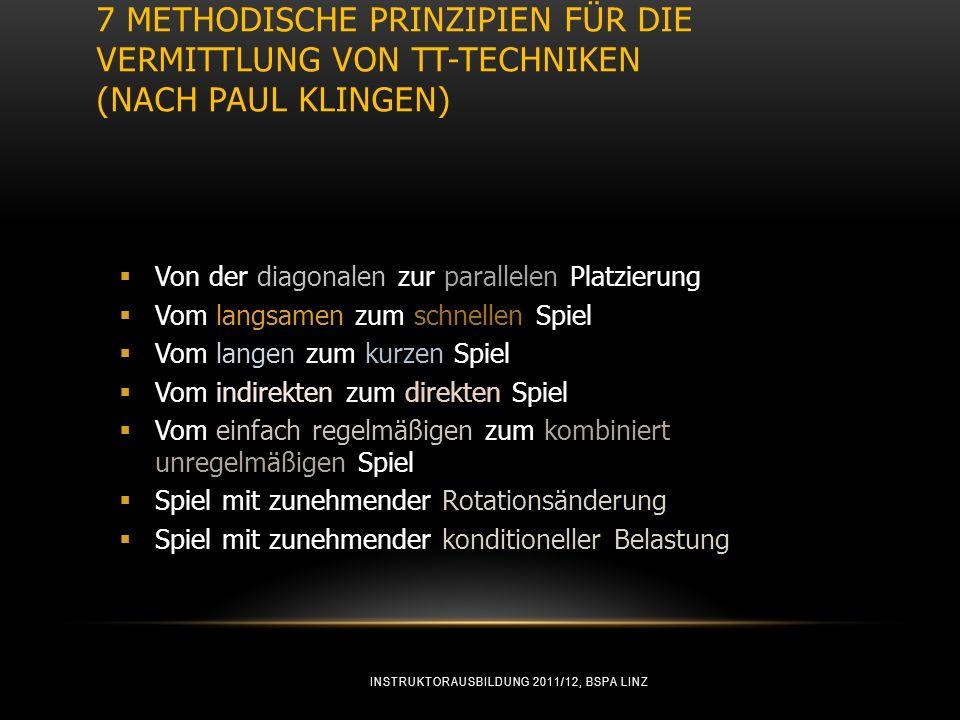 7 METHODISCHE PRINZIPIEN FÜR DIE VERMITTLUNG VON TT-TECHNIKEN (NACH PAUL KLINGEN) Von der diagonalen zur parallelen Platzierung Vom langsamen zum schn
