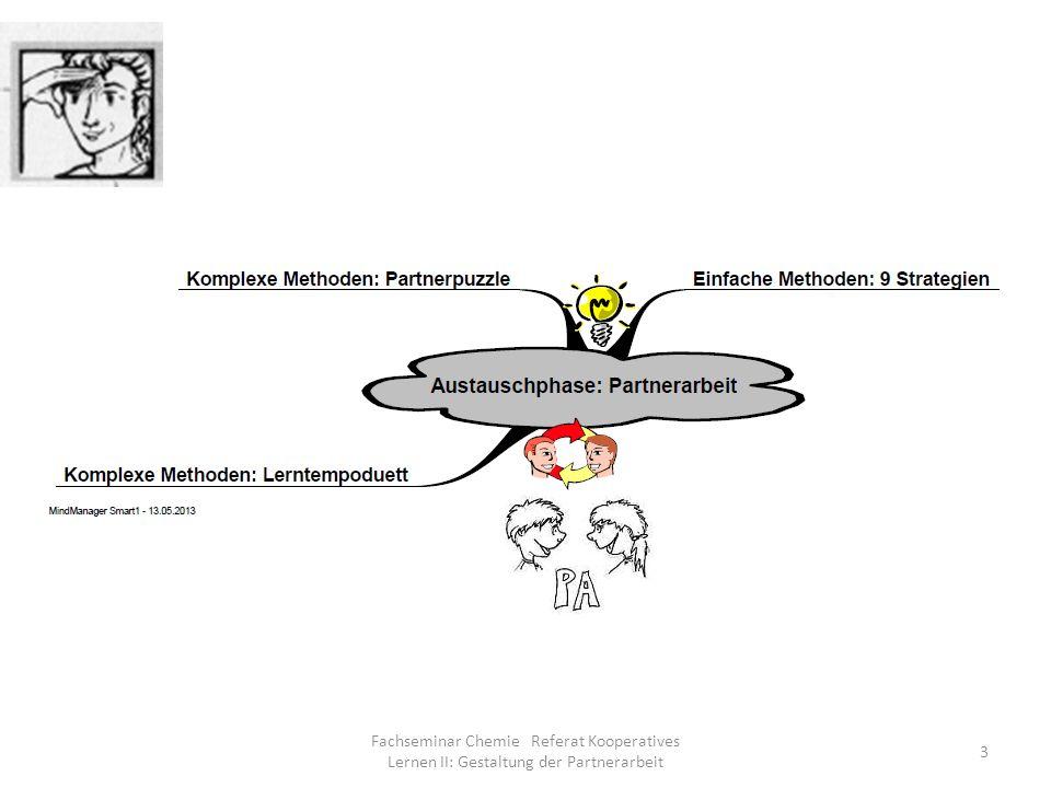 Bewährte Inhalte aus der Praxis der Durchführung: * Hinweis SuS auf große Unterschiede in der Geschwindigkeit, die nicht unbedingt mit er Qualität korrelieren müssen (Ermunterung zum sich- Zeit-nehmen) * Ablauf erläutern * Regel leise PA einhalten und Monitoring * Überwachen Austauschphase aber kein Unterbrechen (Sichtbarwerden der Schwierigkeiten im Lernprozess Notizen) * Sicherung nach Lern- und Aneignungsprozess durch Referieren SuS vor Plenum, oder durch Lehrerzusammenfassung (unzureichende Lernergebnisse benennen) * Anregung zur Reflexion des Lernprozesses bei SuS Fachseminar Chemie Referat Kooperatives Lernen II: Gestaltung der Partnerarbeit 24 3.1) Lerntempoduett – Differenzierung in der PA
