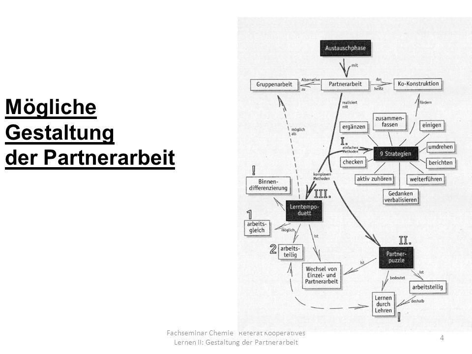 Fachseminar Chemie Referat Kooperatives Lernen II: Gestaltung der Partnerarbeit 35 Quelle: http://www.tqm.com/infocenter/illustrationen/dank.jpg/image_preview (letzter Zugriff 13.05.