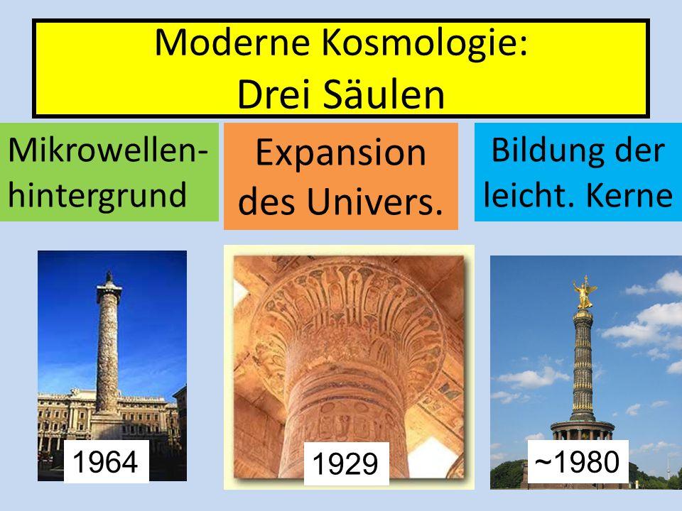 Moderne Kosmologie: Drei Säulen Expansion des Univers.