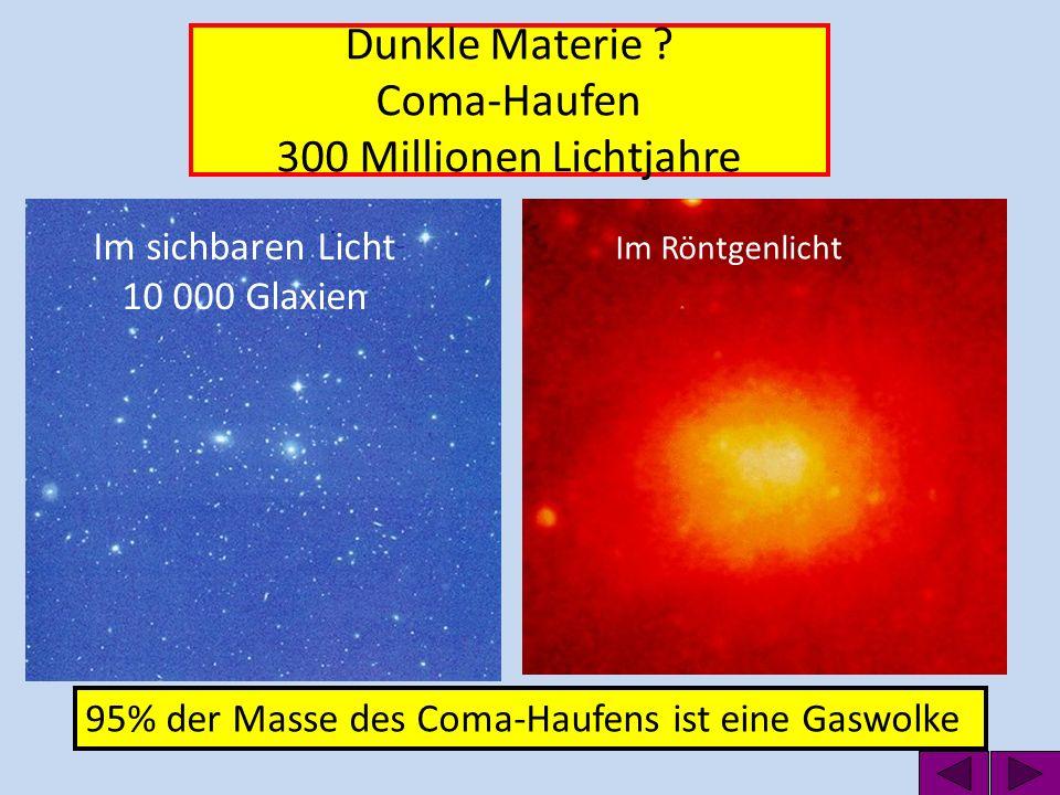Diese Fakten verlangen: Materie 30 % der Energiedichte des Universums ( Energie = Masse * c 2 ). Davon leuchtende Materie (Sterne) ~ 0,5 % von total.