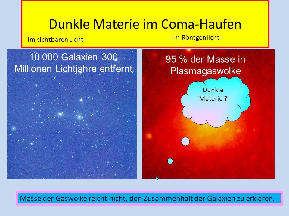 Dunkle Materie ? Coma-Haufen 300 Millionen Lichtjahre 95% der Masse des Coma-Haufens ist eine Gaswolke Im Röntgenlicht Im sichbaren Licht 10 000 Glaxi