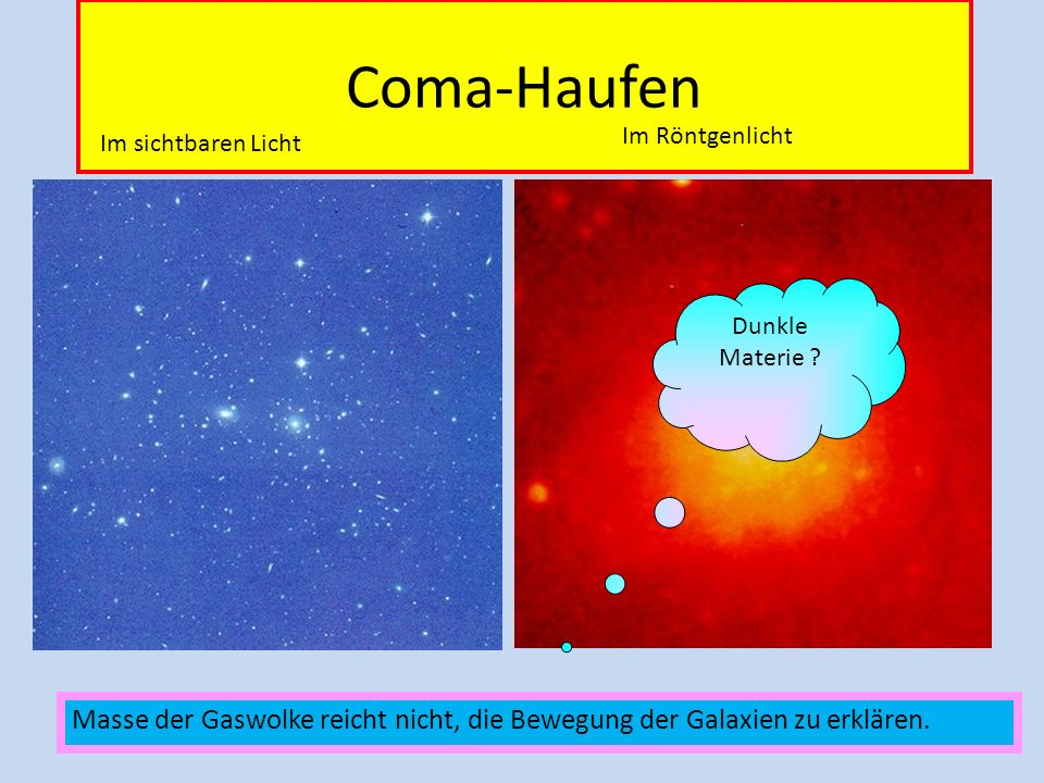 Dunkle Materie im Coma-Haufen Masse der Gaswolke reicht nicht, den Zusammenhalt der Galaxien zu erklären. Dunkle Materie ? Im sichtbaren Licht Im Rönt