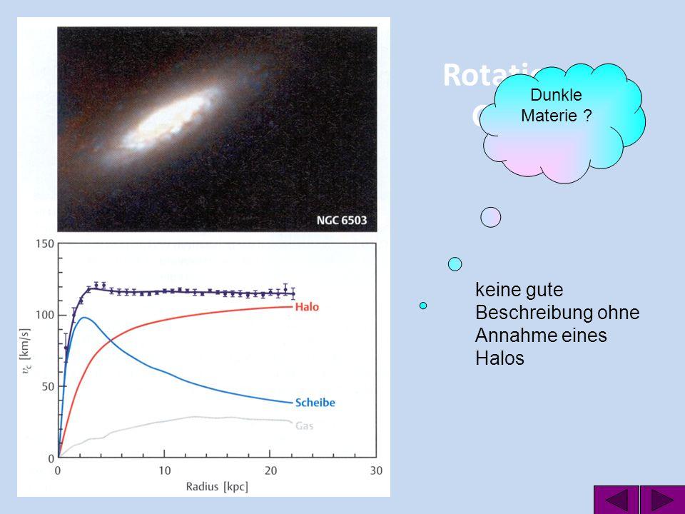 Keplersche Gesetze der Planeten- bewegung Der Leitstrahl zum Planeten durchläuft in gleichen Zeiten gleiche Flächen