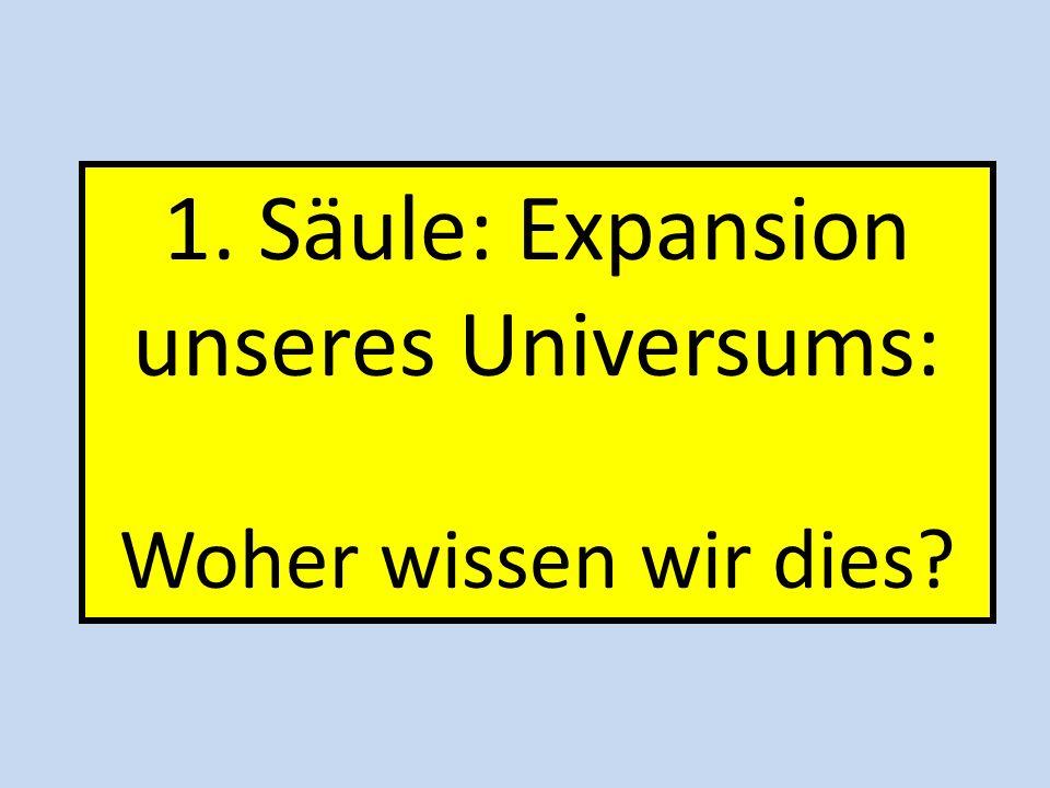Moderne Kosmologie: Drei Säulen Expansion des Univers. Mikrowellen- hintergrund Bildung der leicht. Kerne 1929 1964~1980