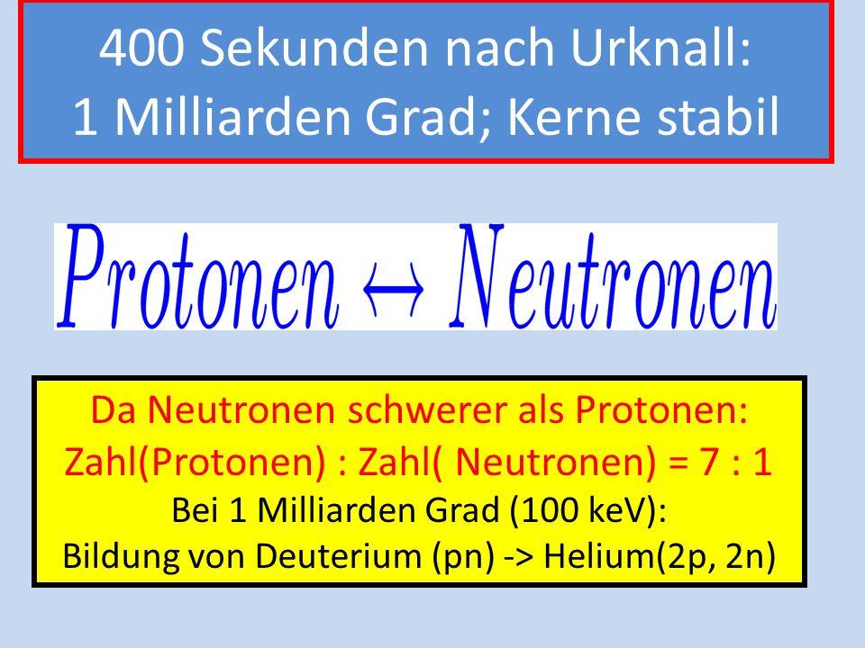 400 Sekunden nach Urknall: 1 Milliarden Grad; Kerne stabil Da Neutronen schwerer als Protonen, erhält man mehr Protonen: (Zahl der Protonen zu Neutron