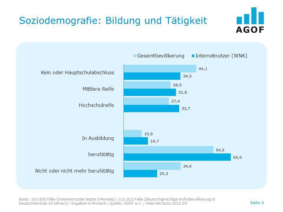Seite 27 Werbeträger-Ranking: TOP 20 im März 2012 Basis: 101.805 Fälle (Internetnutzer letzte 3 Monate) / Angaben in Mio.