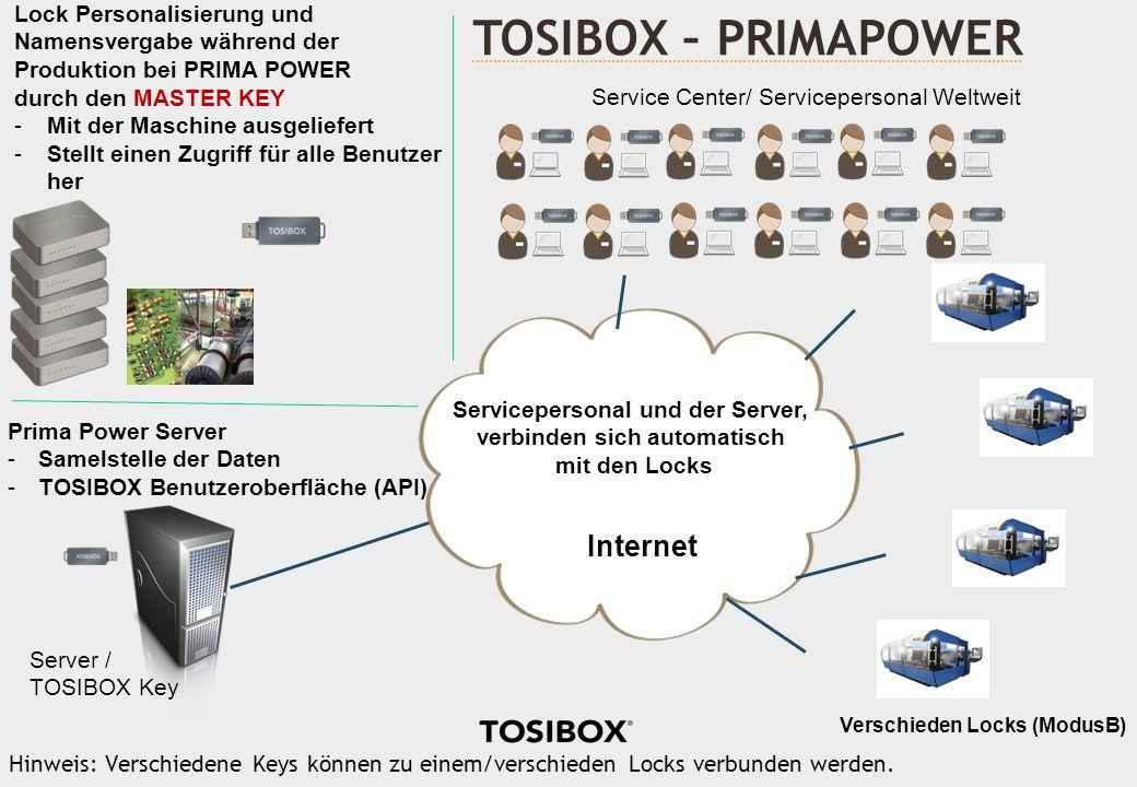 TOSIBOX – PRIMAPOWER Hinweis: Verschiedene Keys können zu einem/verschieden Locks verbunden werden. Lock Personalisierung und Namensvergabe während de