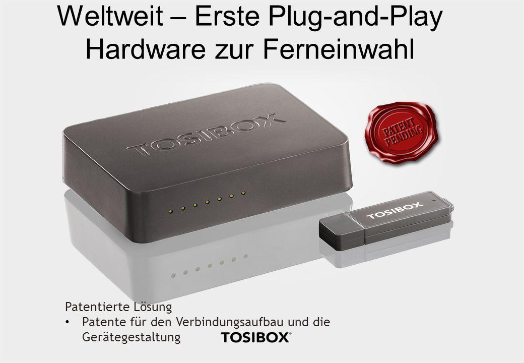 Patentierte Lösung Patente für den Verbindungsaufbau und die Gerätegestaltung Weltweit – Erste Plug-and-Play Hardware zur Ferneinwahl
