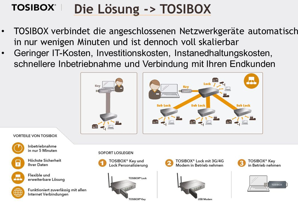 SALES & MARKETING MATERIAL LINK: www.tosibox.com/files | www.secure-corner.de/tosibox » Bedienungsanleitung » Kurzanleitung » TOSIBOX Broschüre » TOSIBOX Anwendungsbeispiele » TOSIBOX Inbetriebnahme Video http://www.youtube.com/watch?v=stpRLXMLv1U&feature=youtu.be