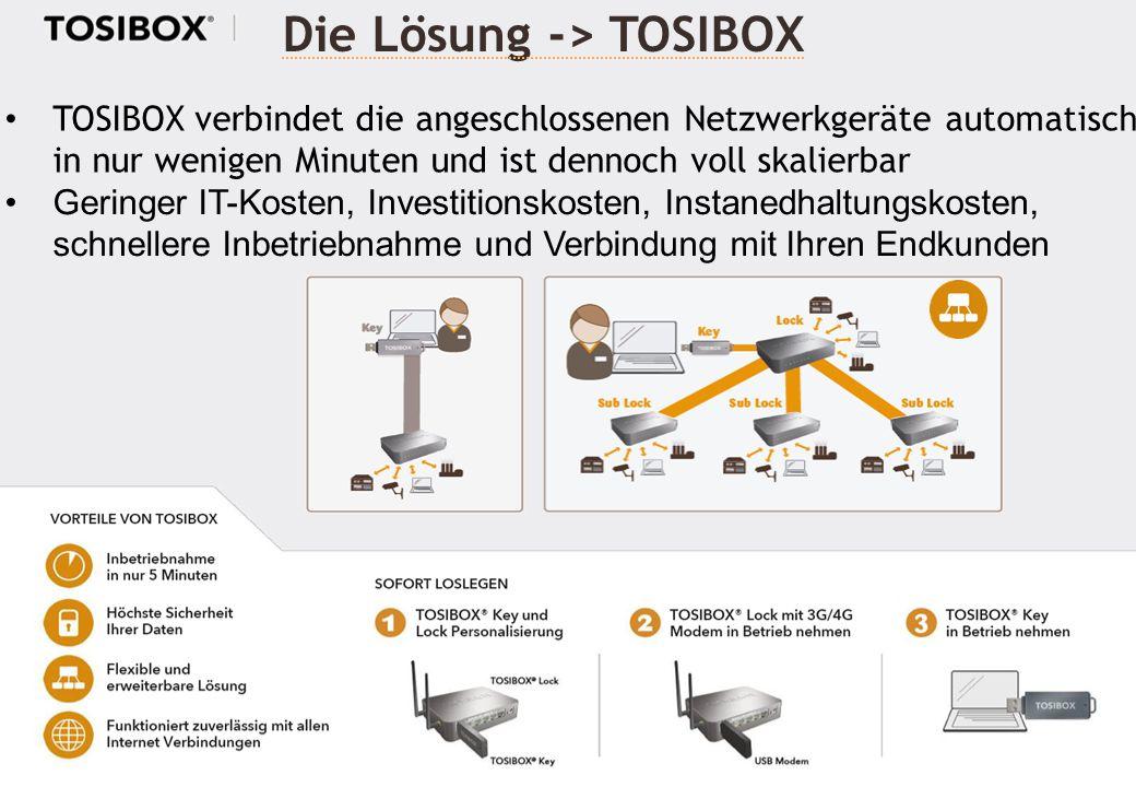 Die Lösung -> TOSIBOX TOSIBOX verbindet die angeschlossenen Netzwerkgeräte automatisch in nur wenigen Minuten und ist dennoch voll skalierbar Geringer
