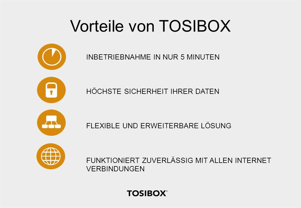 Vorteile von TOSIBOX INBETRIEBNAHME IN NUR 5 MINUTEN HÖCHSTE SICHERHEIT IHRER DATEN FLEXIBLE UND ERWEITERBARE LÖSUNG FUNKTIONIERT ZUVERLÄSSIG MIT ALLE