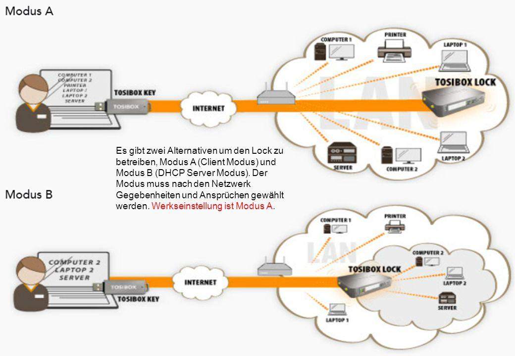 Es gibt zwei Alternativen um den Lock zu betreiben, Modus A (Client Modus) und Modus B (DHCP Server Modus). Der Modus muss nach den Netzwerk Gegebenhe