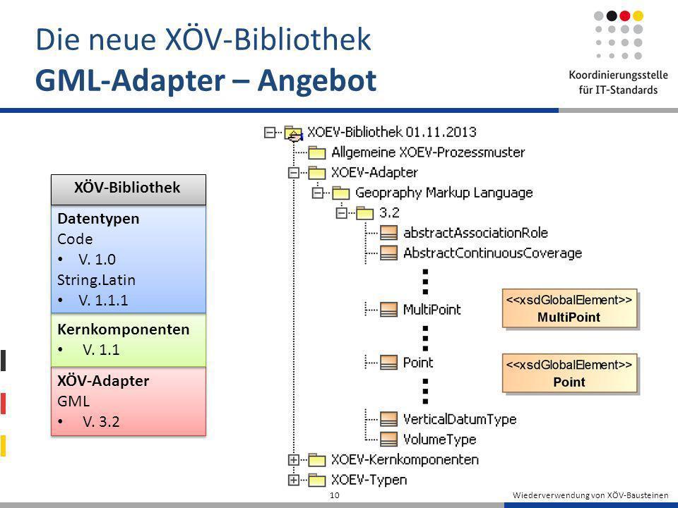 Wiederverwendung von XÖV-Bausteinen 10 Die neue XÖV-Bibliothek GML-Adapter – Angebot XÖV-Adapter GML V. 3.2 XÖV-Adapter GML V. 3.2 Kernkomponenten V.