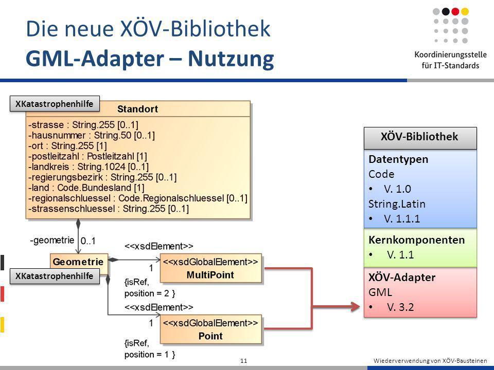 Wiederverwendung von XÖV-Bausteinen 11 Die neue XÖV-Bibliothek GML-Adapter – Nutzung XKatastrophenhilfe XÖV-Adapter GML V. 3.2 XÖV-Adapter GML V. 3.2
