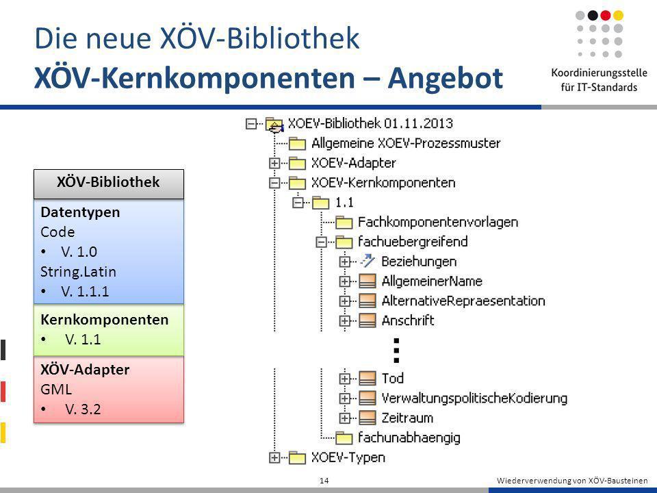 Wiederverwendung von XÖV-Bausteinen 14 Die neue XÖV-Bibliothek XÖV-Kernkomponenten – Angebot XÖV-Adapter GML V. 3.2 XÖV-Adapter GML V. 3.2 Kernkompone