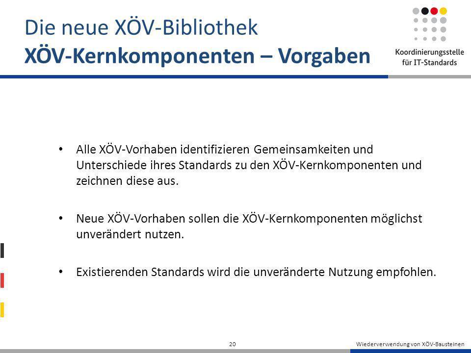 Wiederverwendung von XÖV-Bausteinen 20 Die neue XÖV-Bibliothek XÖV-Kernkomponenten – Vorgaben Alle XÖV-Vorhaben identifizieren Gemeinsamkeiten und Unt