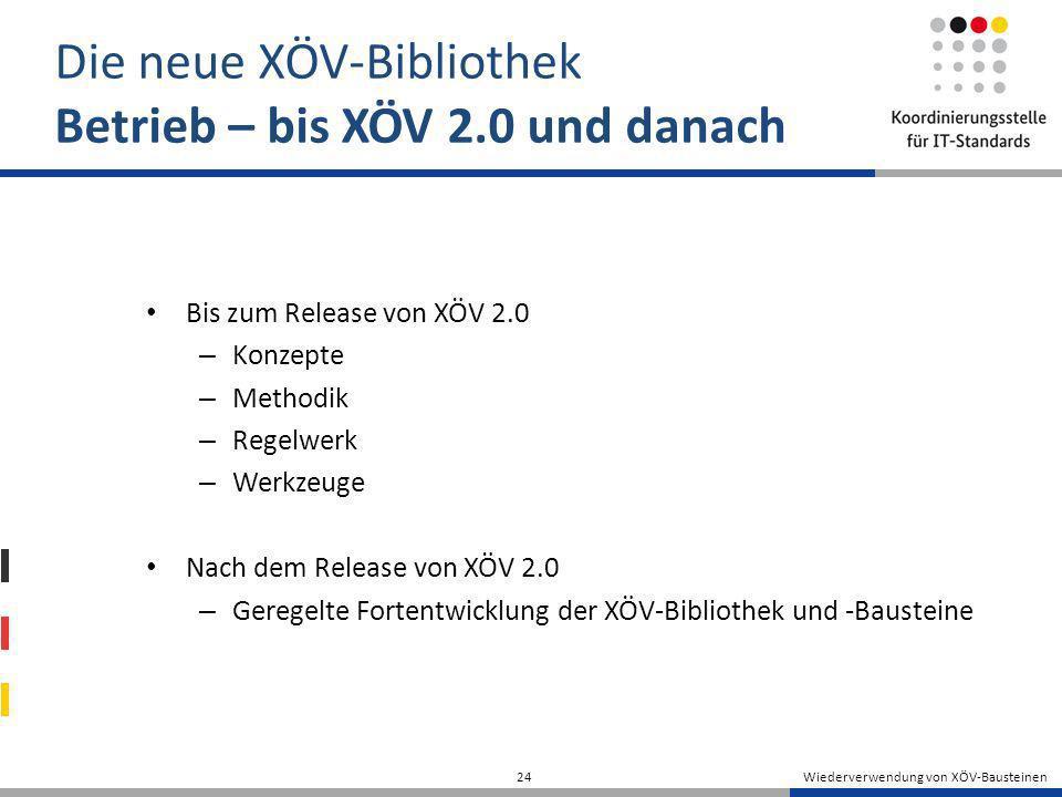 Wiederverwendung von XÖV-Bausteinen 24 Die neue XÖV-Bibliothek Betrieb – bis XÖV 2.0 und danach Bis zum Release von XÖV 2.0 – Konzepte – Methodik – Re