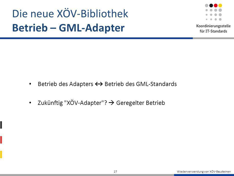 Wiederverwendung von XÖV-Bausteinen 27 Die neue XÖV-Bibliothek Betrieb – GML-Adapter Betrieb des Adapters Betrieb des GML-Standards Zukünftig