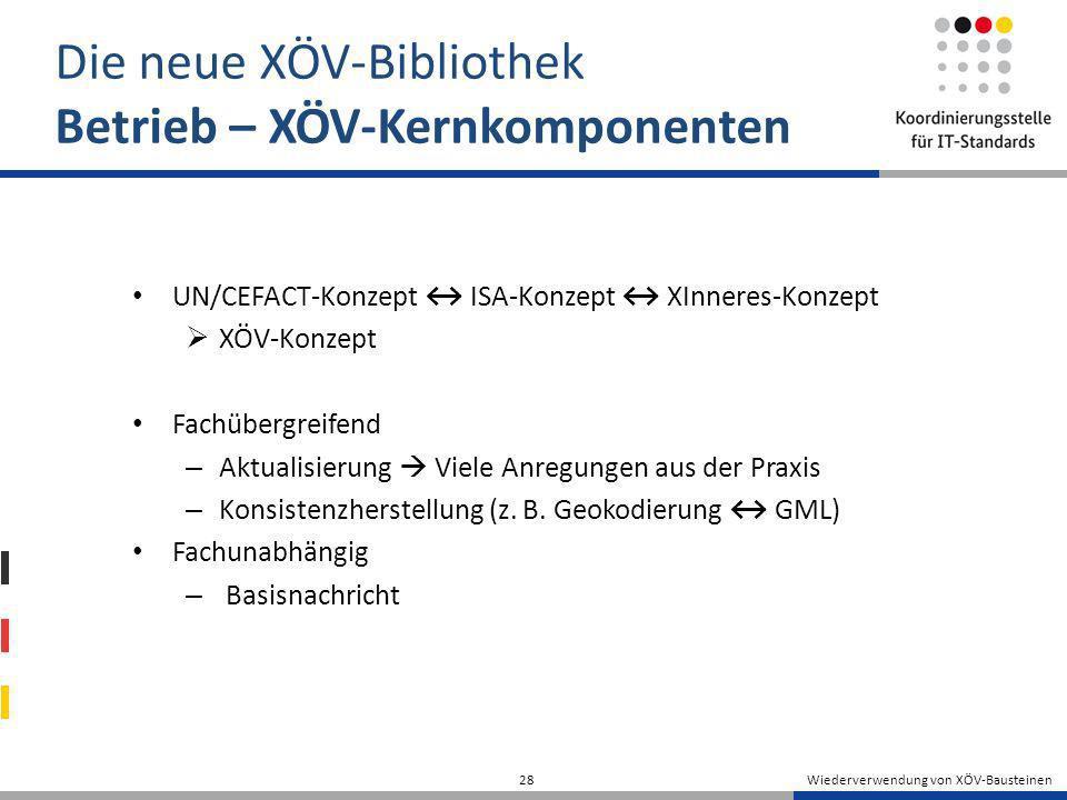 Wiederverwendung von XÖV-Bausteinen 28 Die neue XÖV-Bibliothek Betrieb – XÖV-Kernkomponenten UN/CEFACT-Konzept ISA-Konzept XInneres-Konzept XÖV-Konzep