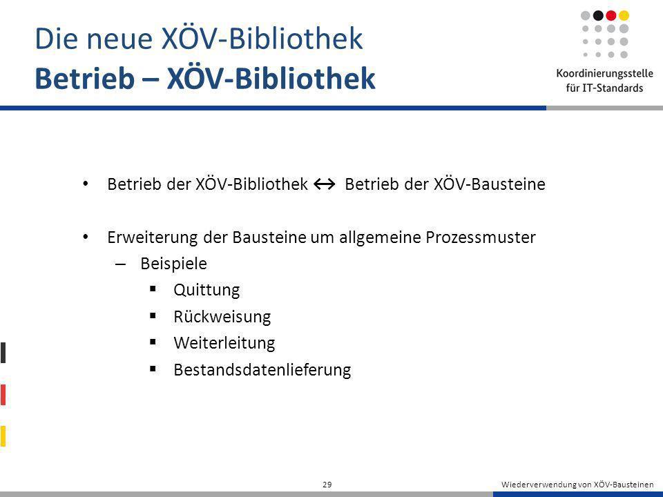 Wiederverwendung von XÖV-Bausteinen 29 Die neue XÖV-Bibliothek Betrieb – XÖV-Bibliothek Betrieb der XÖV-Bibliothek Betrieb der XÖV-Bausteine Erweiteru