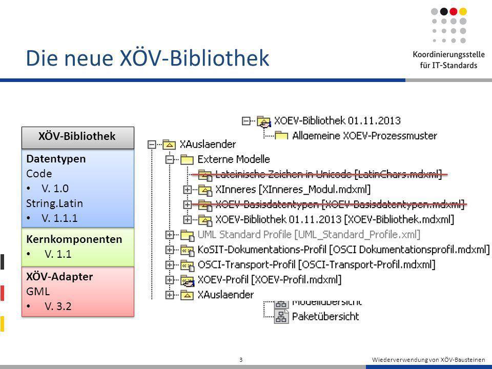 Wiederverwendung von XÖV-Bausteinen 14 Die neue XÖV-Bibliothek XÖV-Kernkomponenten – Angebot XÖV-Adapter GML V.