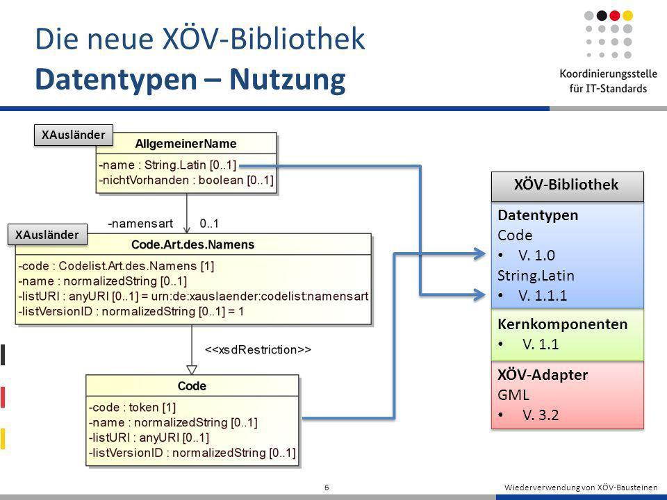 Wiederverwendung von XÖV-Bausteinen 6 XAusländer Die neue XÖV-Bibliothek Datentypen – Nutzung XÖV-Adapter GML V. 3.2 XÖV-Adapter GML V. 3.2 Kernkompon