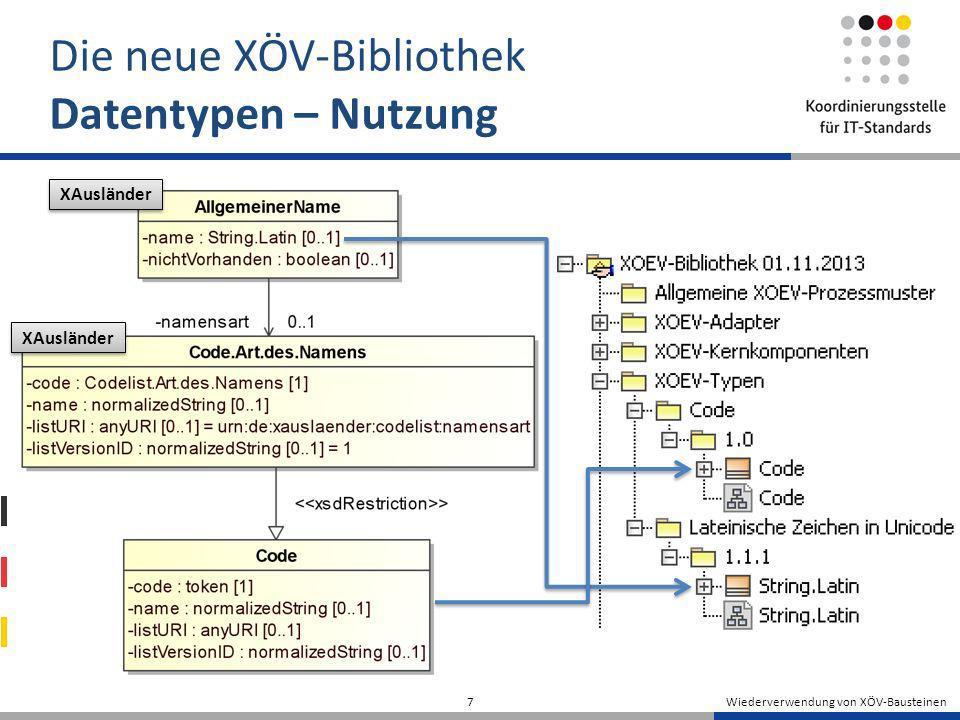 Wiederverwendung von XÖV-Bausteinen 8 Die neue XÖV-Bibliothek Datentypen – Vorgaben XÖV-Datentypen werden XML-Schema-kompatibel genutzt: Direkte Nutzung XML-Schema-spezifische Ableitung Abweichungen sind zu rechtfertigen.