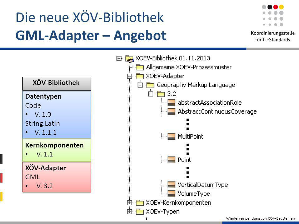 Wiederverwendung von XÖV-Bausteinen 9 Die neue XÖV-Bibliothek GML-Adapter – Angebot XÖV-Adapter GML V. 3.2 XÖV-Adapter GML V. 3.2 Kernkomponenten V. 1